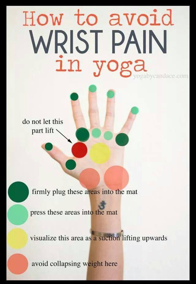 Healthy wrists in your yoga practice